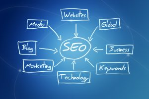 SEO Services Auckland